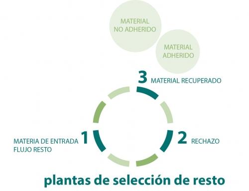Proyecto Fórmula de Pago de la Fracción Resto 2014-2015
